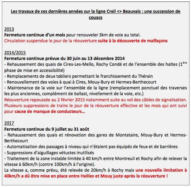 Travaux Ligne Creil - Beauvais 2013 - 2017
